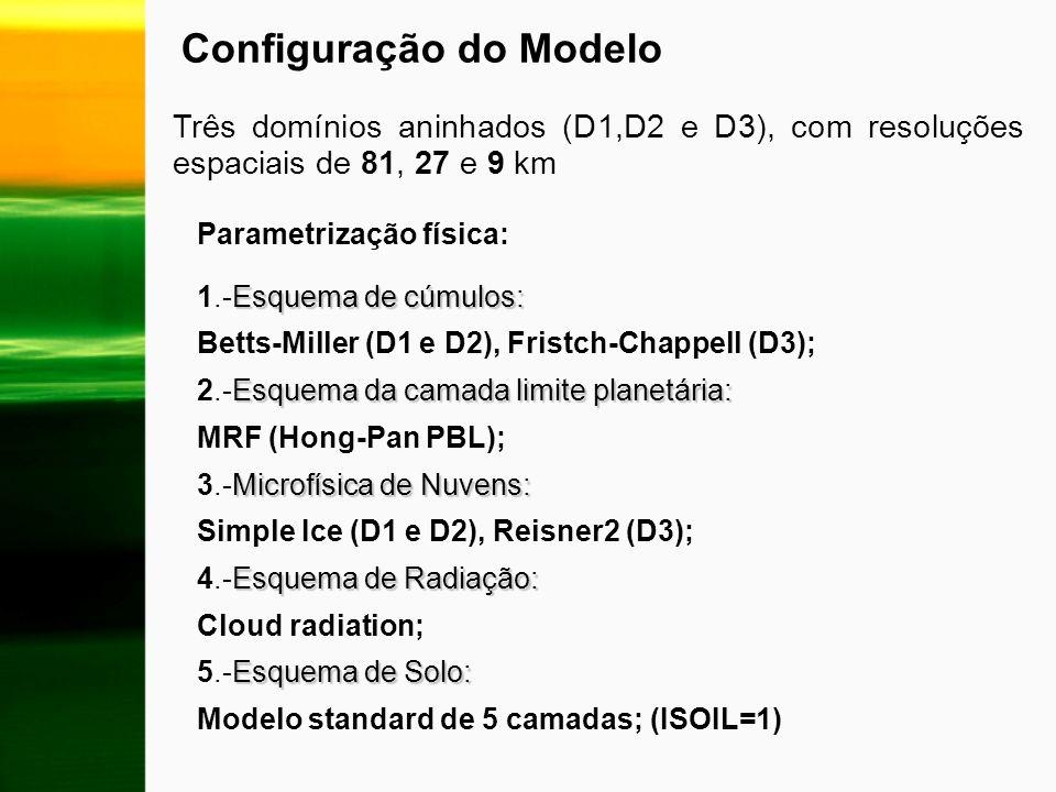 Configuração do Modelo Três domínios aninhados (D1,D2 e D3), com resoluções espaciais de 81, 27 e 9 km Parametrização física: Esquema de cúmulos: 1.-E