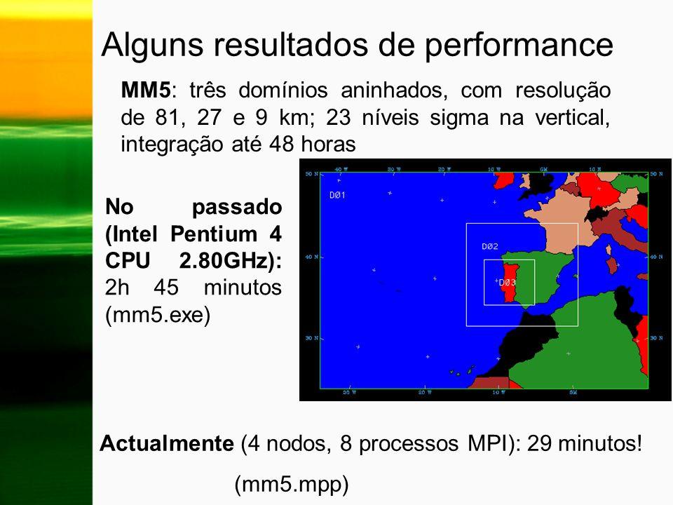 Alguns resultados de performance MM5: três domínios aninhados, com resolução de 81, 27 e 9 km; 23 níveis sigma na vertical, integração até 48 horas No
