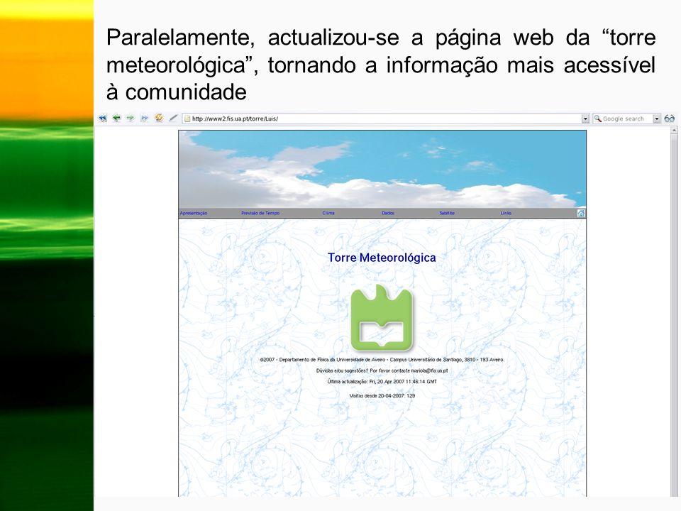 Paralelamente, actualizou-se a página web da torre meteorológica, tornando a informação mais acessível à comunidade