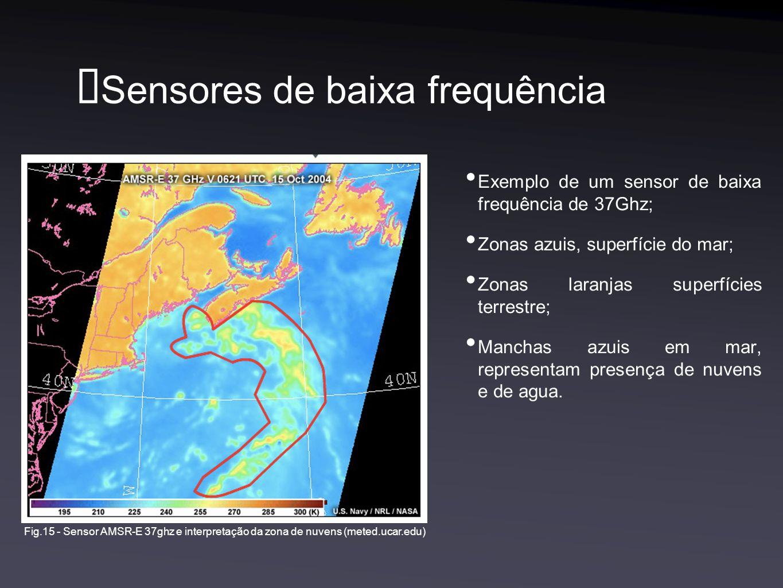 Exemplo de um sensor de baixa frequência de 37Ghz; Zonas azuis, superfície do mar; Zonas laranjas superfícies terrestre; Manchas azuis em mar, represe