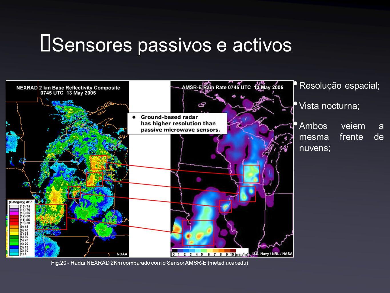 Sensores passivos e activos Fig.20 - Radar NEXRAD 2Km comparado com o Sensor AMSR-E (meted.ucar.edu) Resolução espacial; Vista nocturna; Ambos veiem a mesma frente de nuvens;.