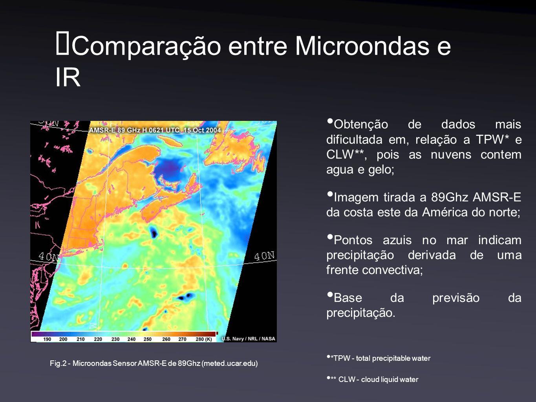 Comparação entre Microondas e IR Obtenção de dados mais dificultada em, relação a TPW* e CLW**, pois as nuvens contem agua e gelo; Imagem tirada a 89Ghz AMSR-E da costa este da América do norte; Pontos azuis no mar indicam precipitação derivada de uma frente convectiva; Base da previsão da precipitação.