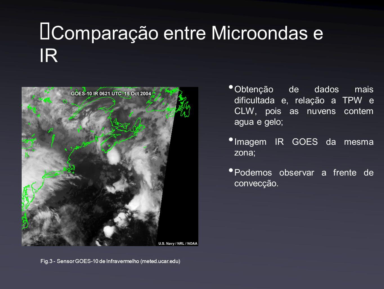 Comparação entre Microondas e IR Obtenção de dados mais dificultada e, relação a TPW e CLW, pois as nuvens contem agua e gelo; Imagem IR GOES da mesma zona; Podemos observar a frente de convecção.