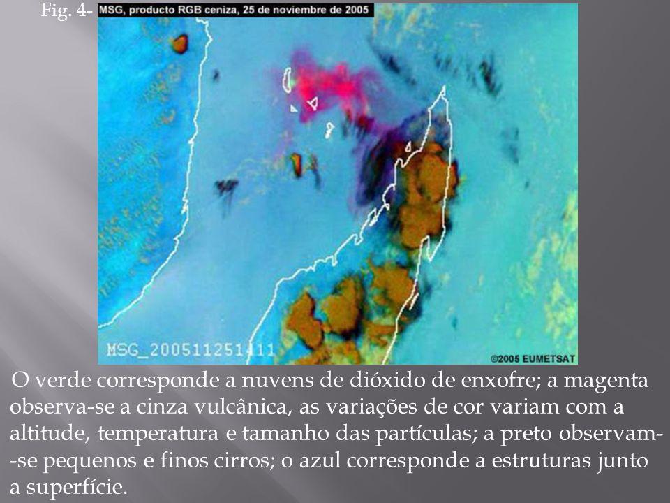 O verde corresponde a nuvens de dióxido de enxofre; a magenta observa-se a cinza vulcânica, as variações de cor variam com a altitude, temperatura e t