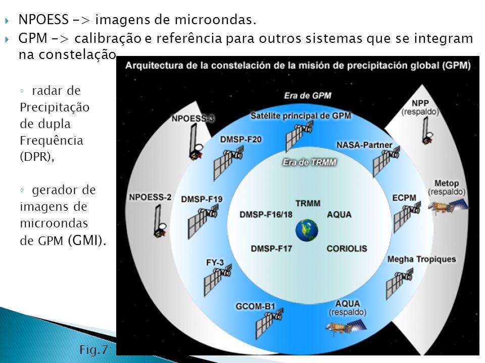 NPOESS -> imagens de microondas. GPM -> calibração e referência para outros sistemas que se integram na constelação. radar de Precipitação de dupla Fr