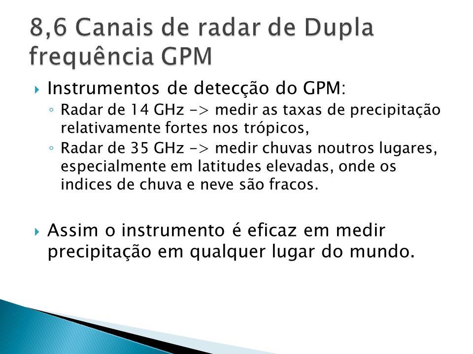 Instrumentos de detecção do GPM: Radar de 14 GHz -> medir as taxas de precipitação relativamente fortes nos trópicos, Radar de 35 GHz -> medir chuvas