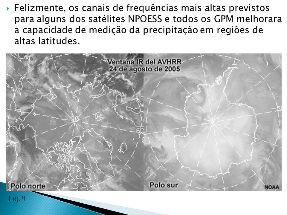 Felizmente, os canais de frequências mais altas previstos para alguns dos satélites NPOESS e todos os GPM melhorara a capacidade de medição da precipi