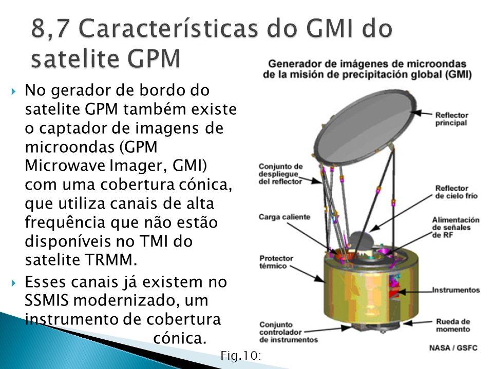 No gerador de bordo do satelite GPM também existe o captador de imagens de microondas (GPM Microwave Imager, GMI) com uma cobertura cónica, que utiliz