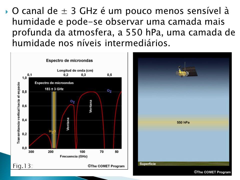 O canal de ± 3 GHz é um pouco menos sensível à humidade e pode-se observar uma camada mais profunda da atmosfera, a 550 hPa, uma camada de humidade no