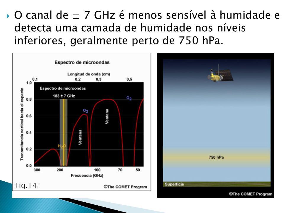 O canal de ± 7 GHz é menos sensível à humidade e detecta uma camada de humidade nos níveis inferiores, geralmente perto de 750 hPa. Fig.14: