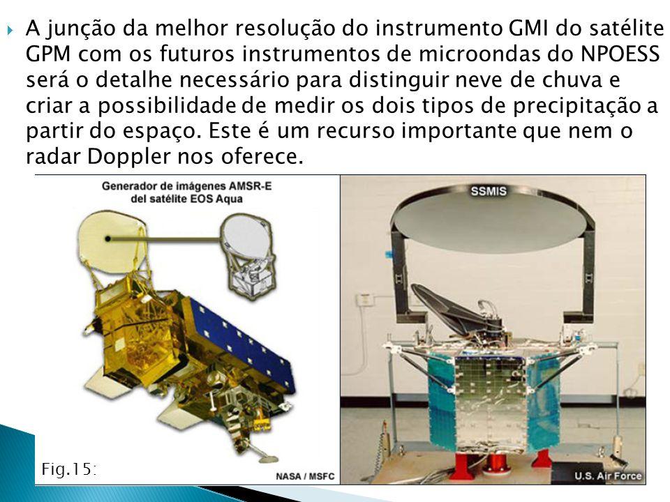 A junção da melhor resolução do instrumento GMI do satélite GPM com os futuros instrumentos de microondas do NPOESS será o detalhe necessário para dis