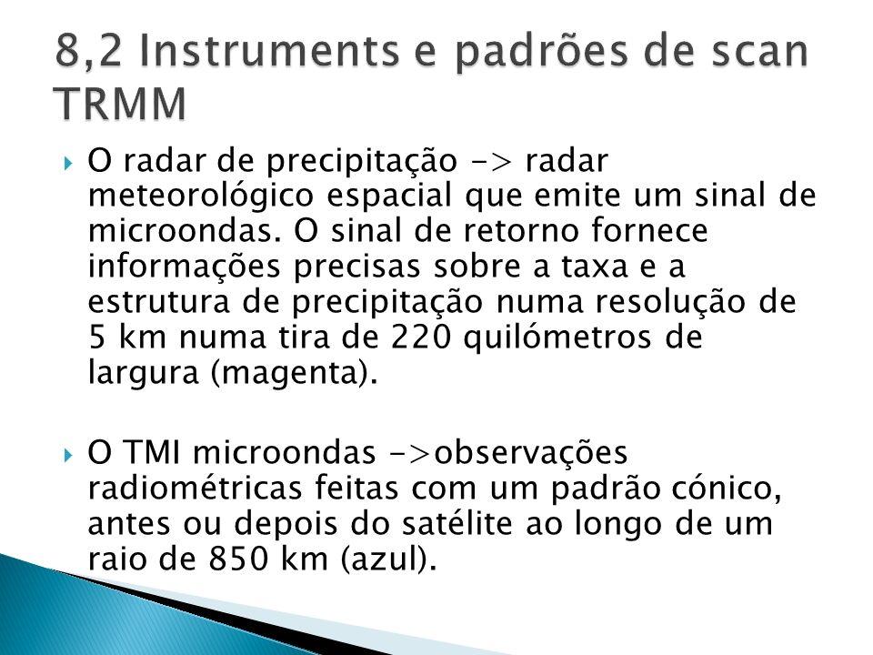 O radar de precipitação -> radar meteorológico espacial que emite um sinal de microondas. O sinal de retorno fornece informações precisas sobre a taxa