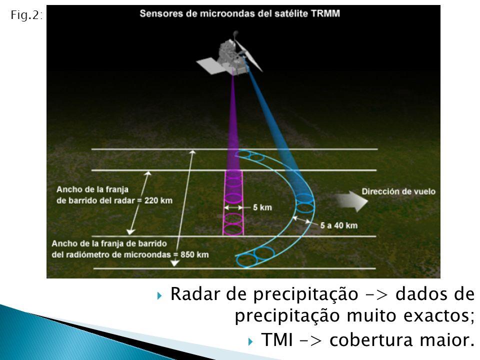 Radar de precipitação -> dados de precipitação muito exactos; TMI -> cobertura maior. Fig.2: