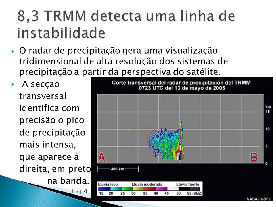 O radar de precipitação gera uma visualização tridimensional de alta resolução dos sistemas de precipitação a partir da perspectiva do satélite. A sec