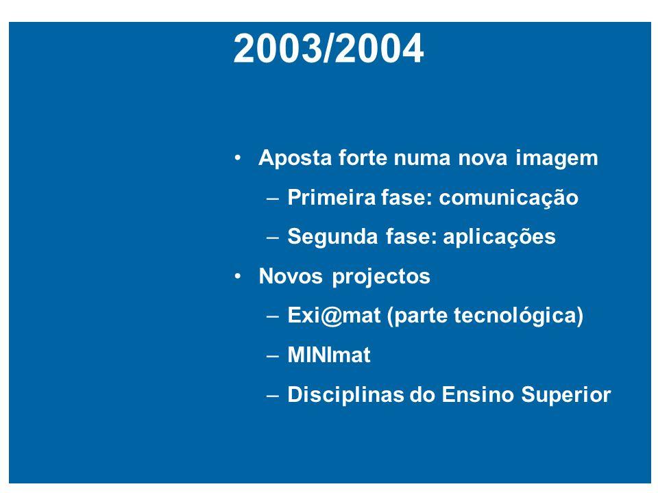 2003/2004 Aposta forte numa nova imagem –Primeira fase: comunicação –Segunda fase: aplicações Novos projectos –Exi@mat (parte tecnológica) –MINImat –Disciplinas do Ensino Superior