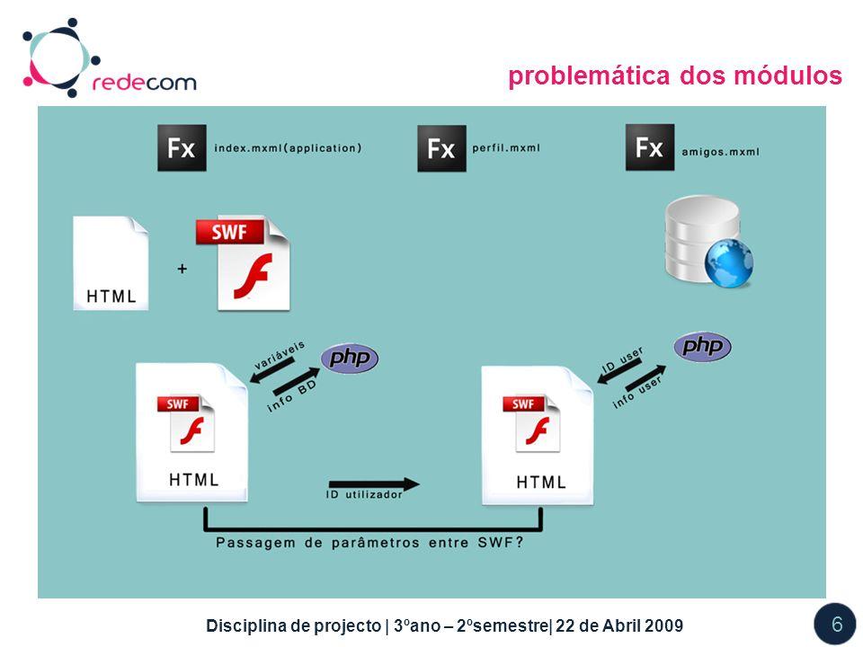 dificuldades e soluções Disciplina de projecto | 3ºano – 2ºsemestre| 22 de Abril 2009 6 problemática dos módulos