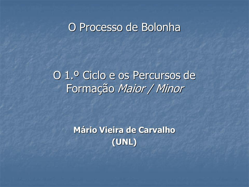 O Processo de Bolonha O 1.º Ciclo e os Percursos de Formação Maior / Minor Mário Vieira de Carvalho (UNL)