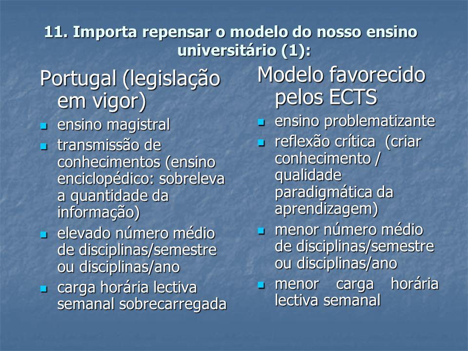 11. Importa repensar o modelo do nosso ensino universitário (1): Portugal (legislação em vigor) ensino magistral ensino magistral transmissão de conhe