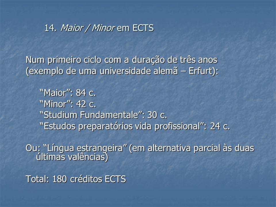 14. Maior / Minor em ECTS Num primeiro ciclo com a duração de três anos (exemplo de uma universidade alemã – Erfurt): Maior: 84 c. Maior: 84 c. Minor: