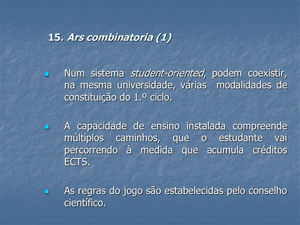 15. Ars combinatoria (1) Num sistema student-oriented, podem coexistir, na mesma universidade, várias modalidades de constituição do 1.º ciclo. Num si