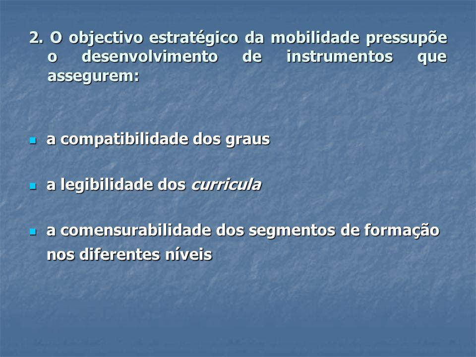 2. O objectivo estratégico da mobilidade pressupõe o desenvolvimento de instrumentos que assegurem: a compatibilidade dos graus a compatibilidade dos