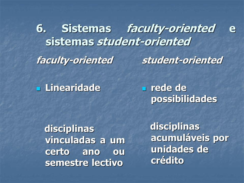 6. Sistemas faculty-oriented e sistemas student-oriented faculty-oriented Linearidade Linearidade disciplinas vinculadas a um certo ano ou semestre le