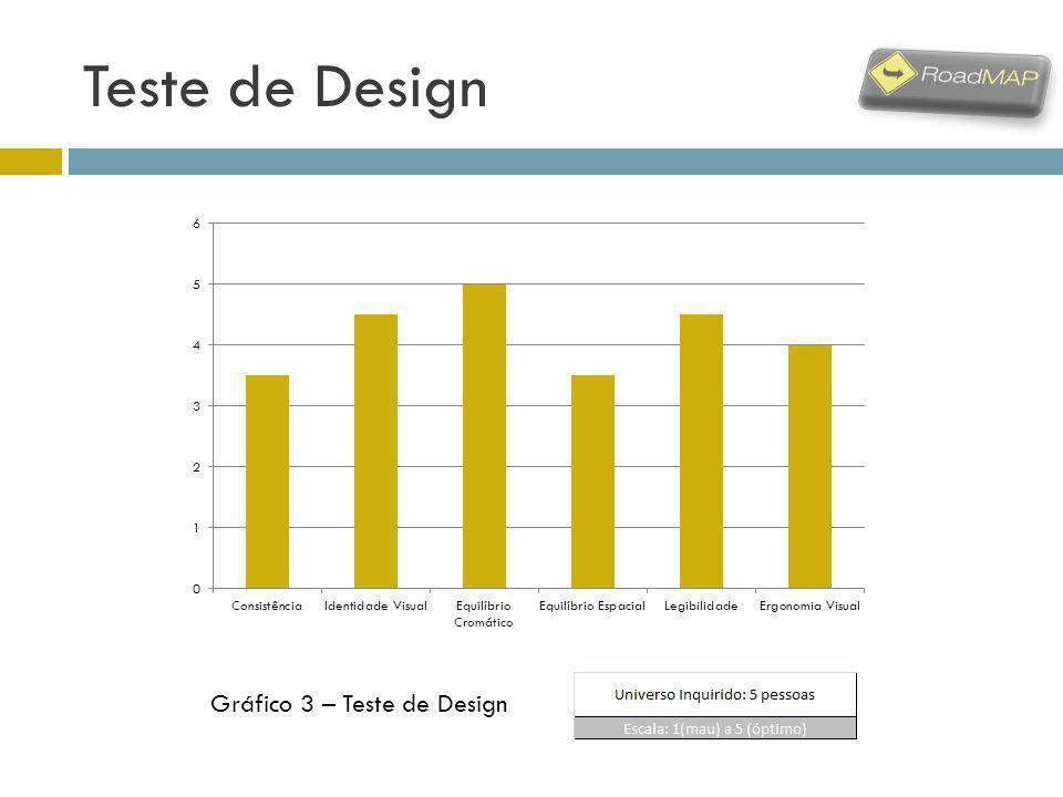 Teste de Design Gráfico 3 – Teste de Design