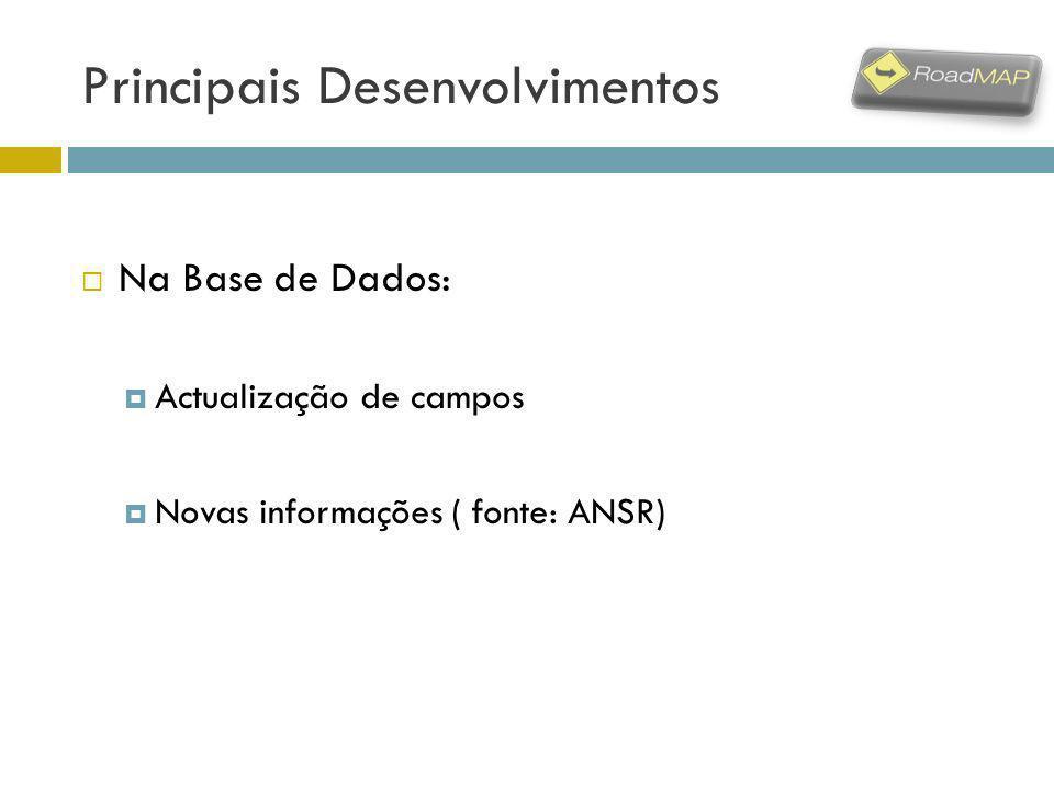 Principais Desenvolvimentos Na Base de Dados: Actualização de campos Novas informações ( fonte: ANSR)