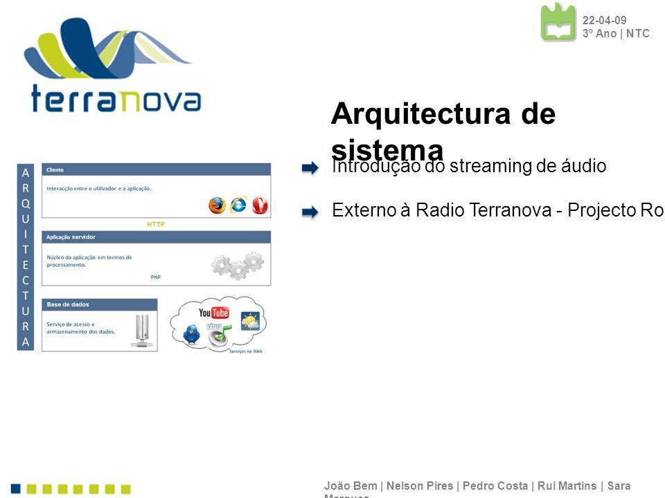 Arquitectura de sistema Introdução do streaming de áudio Externo à Radio Terranova - Projecto Roli. João Bem | Nelson Pires | Pedro Costa | Rui Martin