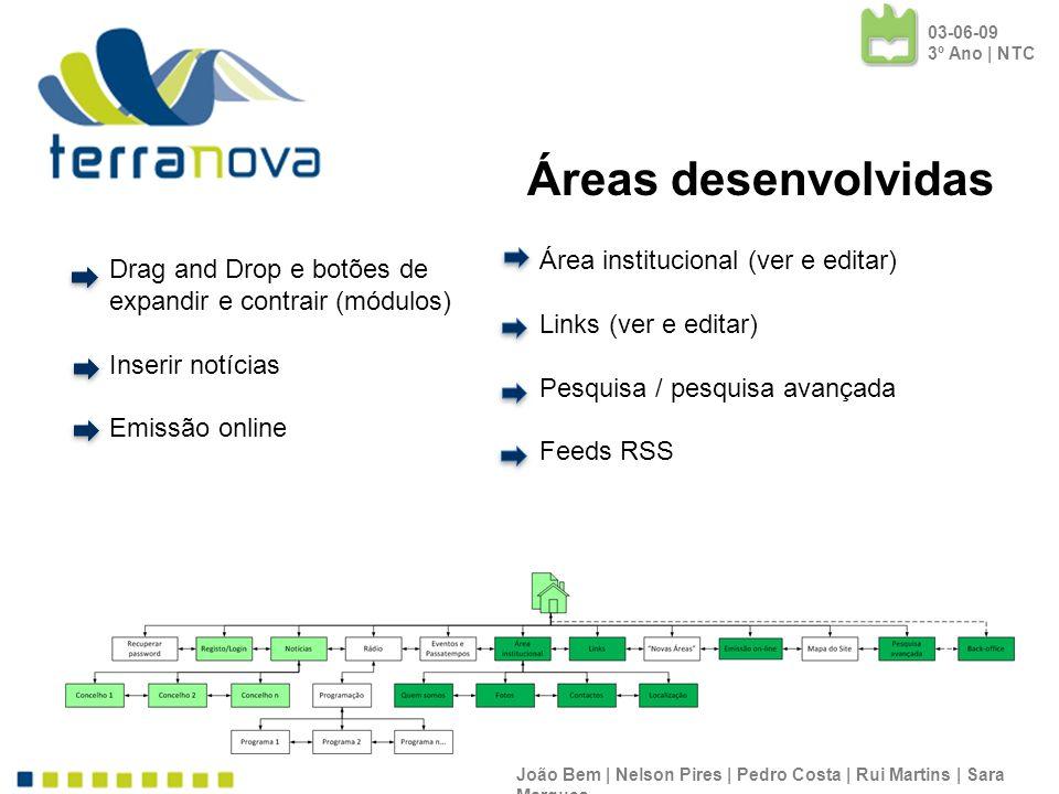 Áreas desenvolvidas João Bem | Nelson Pires | Pedro Costa | Rui Martins | Sara Marques Área institucional (ver e editar) Links (ver e editar) Pesquisa