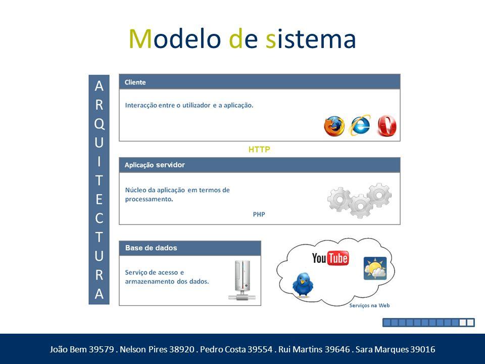 Modelo de sistema João Bem 39579. Nelson Pires 38920. Pedro Costa 39554. Rui Martins 39646. Sara Marques 39016