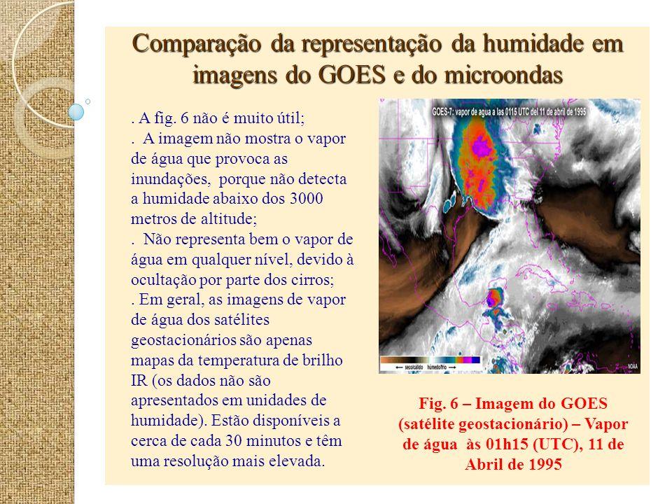 Comparação da representação da humidade em imagens do GOES e do microondas Comparação da representação da humidade em imagens do GOES e do microondas