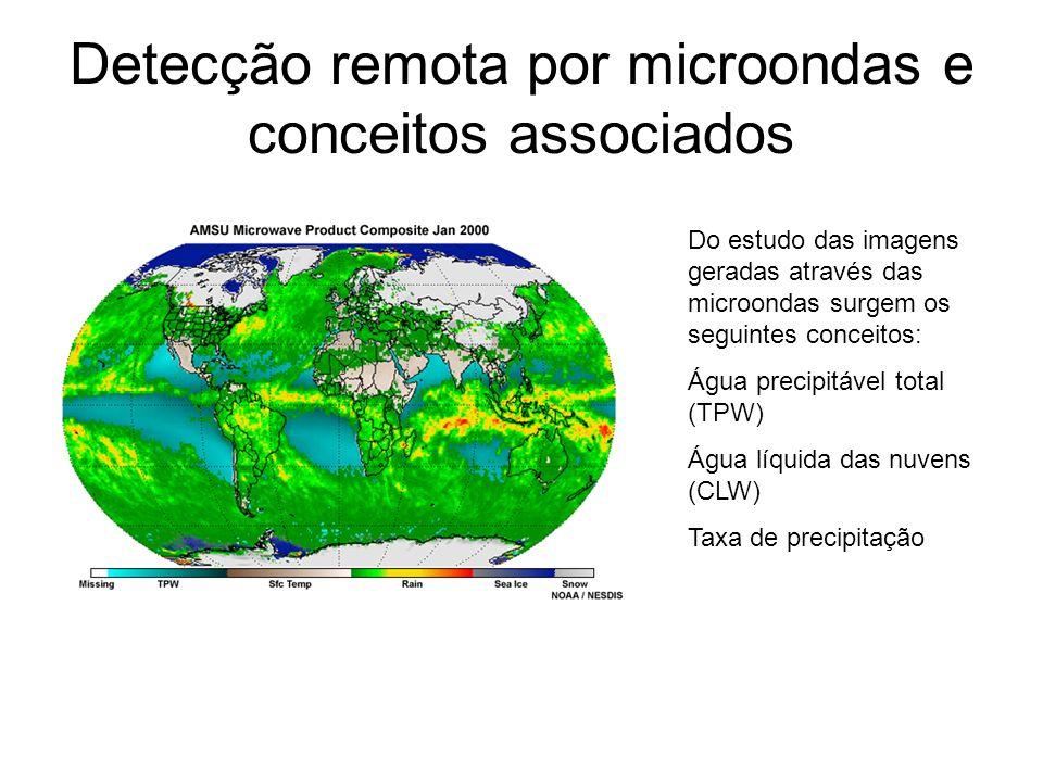 Detecção remota por microondas e conceitos associados Do estudo das imagens geradas através das microondas surgem os seguintes conceitos: Água precipi