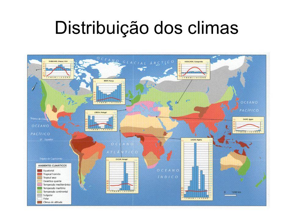 Distribuição dos climas