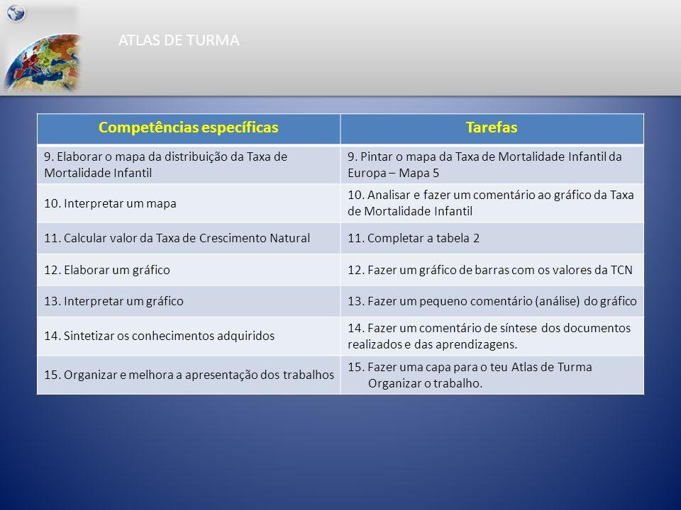 ATLAS DE TURMA Competências específicasTarefas 1. Localizar os países do continente europeu1. Fazer a legenda do mapa 1, identificando os países. 2. A