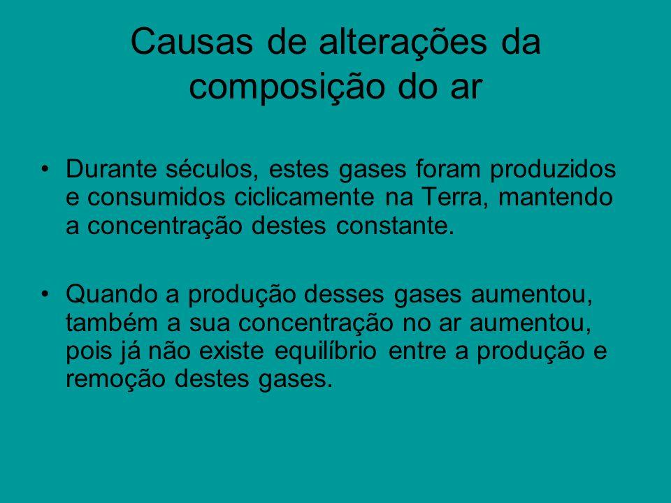 Causas de alterações da composição do ar Durante séculos, estes gases foram produzidos e consumidos ciclicamente na Terra, mantendo a concentração des