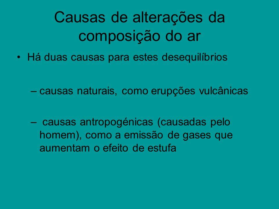 Causas de alterações da composição do ar Há duas causas para estes desequilíbrios –causas naturais, como erupções vulcânicas – causas antropogénicas (