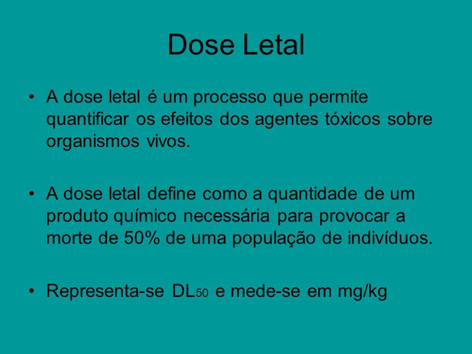 Dose Letal A dose letal é um processo que permite quantificar os efeitos dos agentes tóxicos sobre organismos vivos. A dose letal define como a quanti