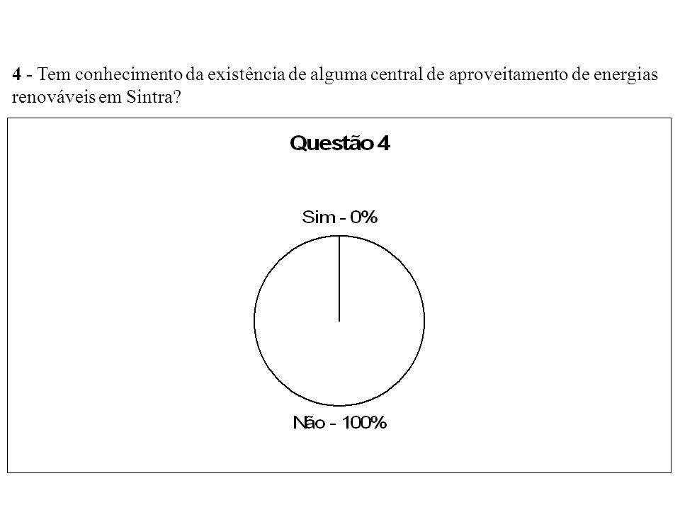 4 - Tem conhecimento da existência de alguma central de aproveitamento de energias renováveis em Sintra?