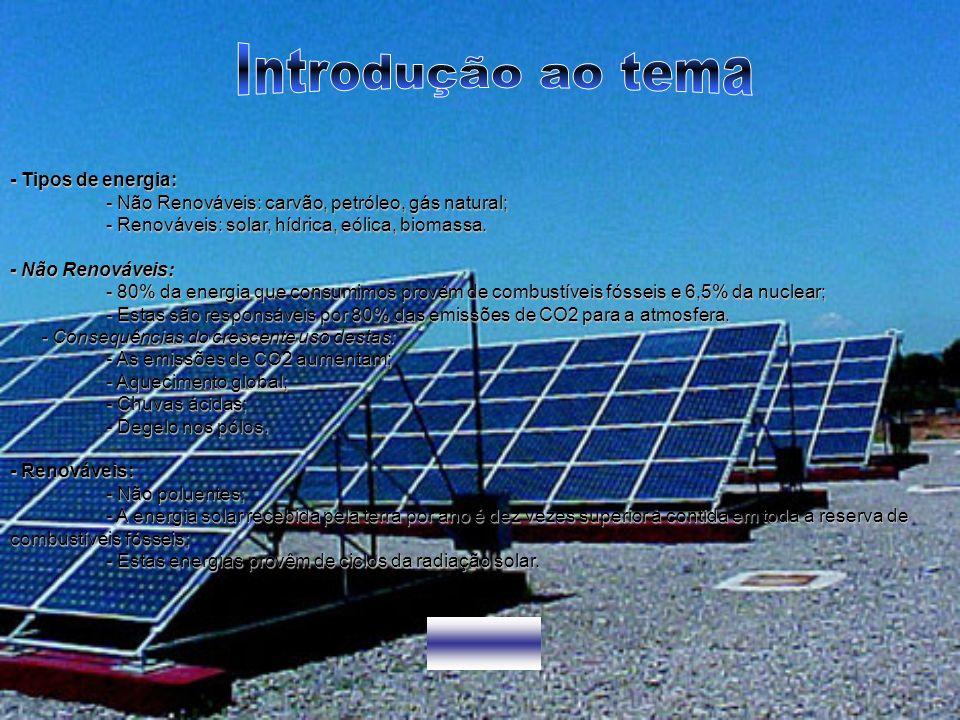 - Tipos de energia: - Não Renováveis: carvão, petróleo, gás natural; - Renováveis: solar, hídrica, eólica, biomassa. - Não Renováveis: - 80% da energi