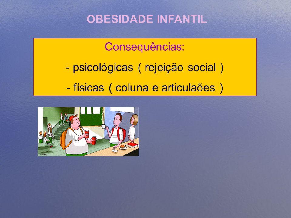 OBESIDADE INFANTIL Consequências: - psicológicas ( rejeição social ) - físicas ( coluna e articulaões )