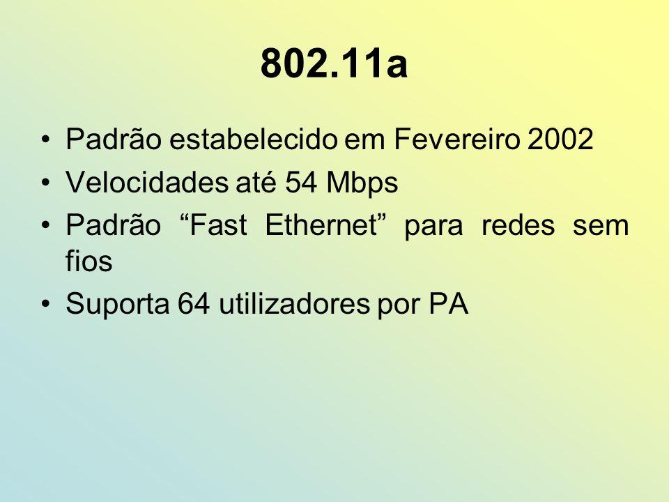 802.11a Padrão estabelecido em Fevereiro 2002 Velocidades até 54 Mbps Padrão Fast Ethernet para redes sem fios Suporta 64 utilizadores por PA