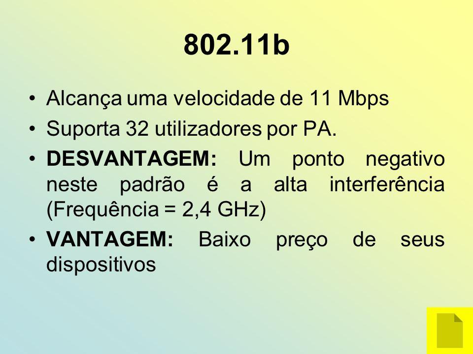 802.11b Alcança uma velocidade de 11 Mbps Suporta 32 utilizadores por PA. DESVANTAGEM: Um ponto negativo neste padrão é a alta interferência (Frequênc