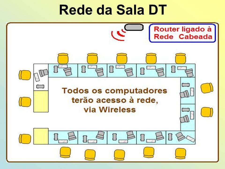 Rede da Sala DT
