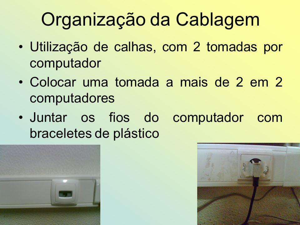 Organização da Cablagem Utilização de calhas, com 2 tomadas por computador Colocar uma tomada a mais de 2 em 2 computadores Juntar os fios do computad