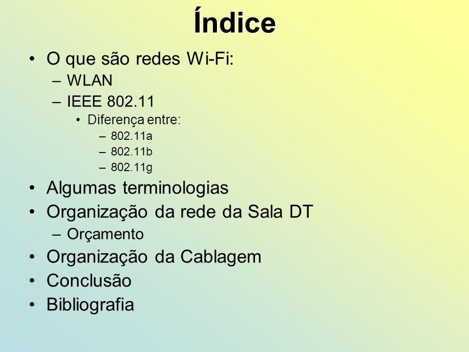 Índice O que são redes Wi-Fi: –WLAN –IEEE 802.11 Diferença entre: –802.11a –802.11b –802.11g Algumas terminologias Organização da rede da Sala DT –Orç