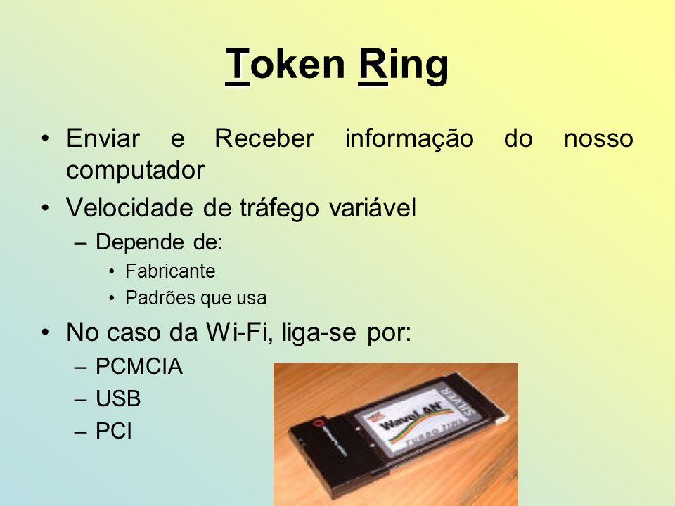 TR Token Ring Enviar e Receber informação do nosso computador Velocidade de tráfego variável –Depende de: Fabricante Padrões que usa No caso da Wi-Fi,