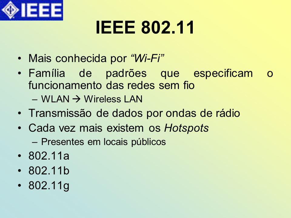 IEEE 802.11 Mais conhecida por Wi-Fi Família de padrões que especificam o funcionamento das redes sem fio –WLAN Wireless LAN Transmissão de dados por