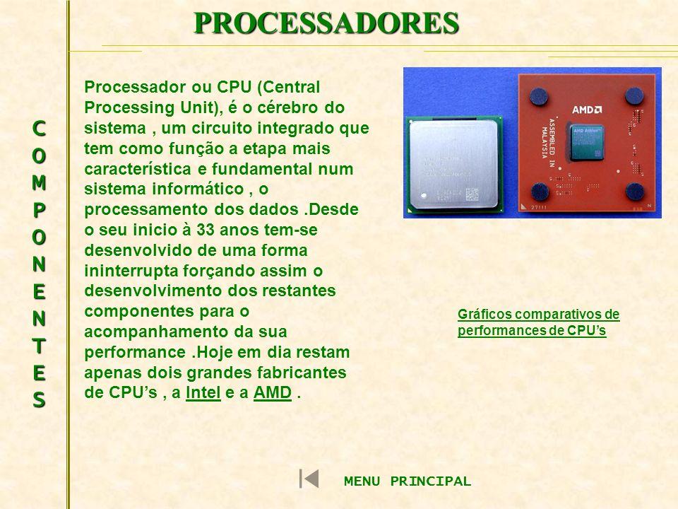 PROCESSADORES COMPONENTESCOMPONENTESCOMPONENTESCOMPONENTES MENU PRINCIPAL Processador ou CPU (Central Processing Unit), é o cérebro do sistema, um cir