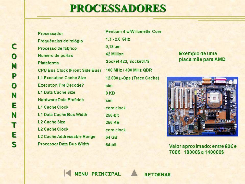 PROCESSADORES COMPONENTESCOMPONENTESCOMPONENTESCOMPONENTES Processador Frequências do relógio Processo de fabrico Numero de portas Plataforma CPU Bus